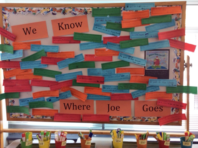 Easterly Parkway Elementary has lots of ideas about where Joe goes!